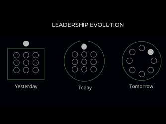 Leadership und Ownership Evolution bei Ippen Digital